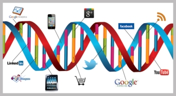 Online marketer's DNA