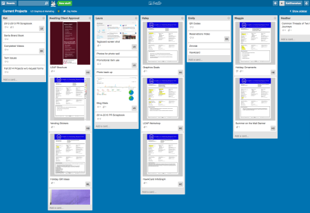 Our Trello Board