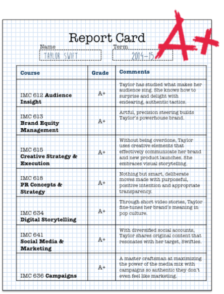 Swift report card 2